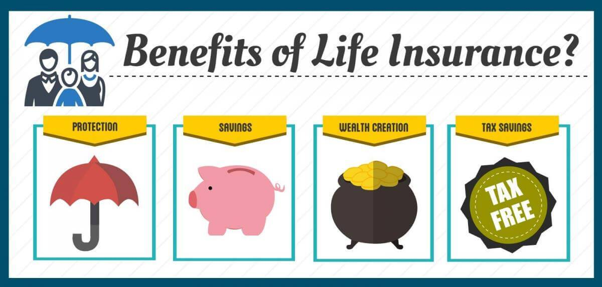 Benefits which insurance can provide to your family